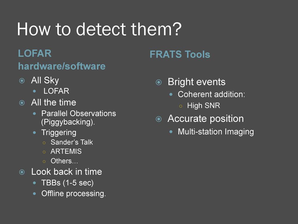 How to detect them? LOFAR hardware/software FRA...