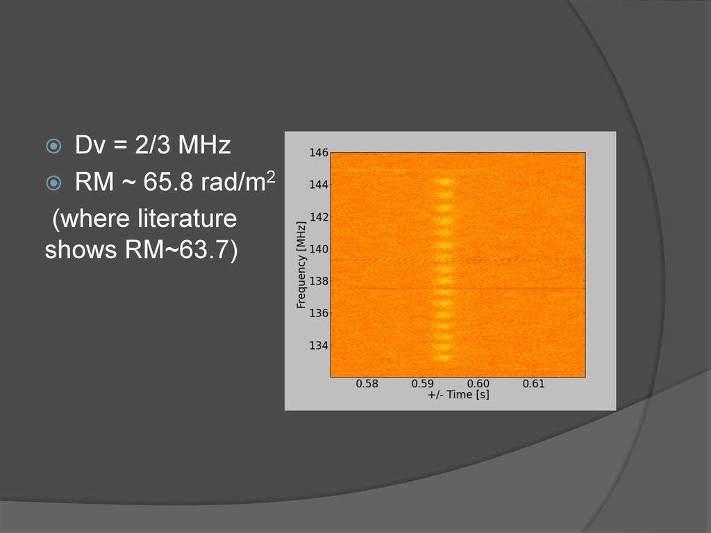 ž Dv = 2/3 MHz ž RM ~ 65.8 rad/m2 (where li...