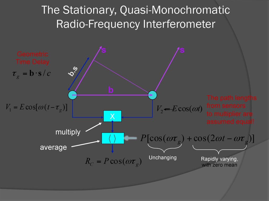 The Stationary, Quasi-Monochromatic Radio-Frequ...