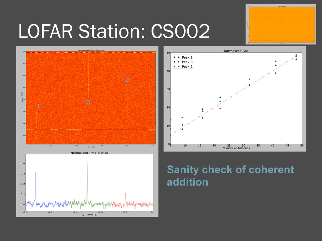 LOFAR Station: CS002 Sanity check of coherent a...