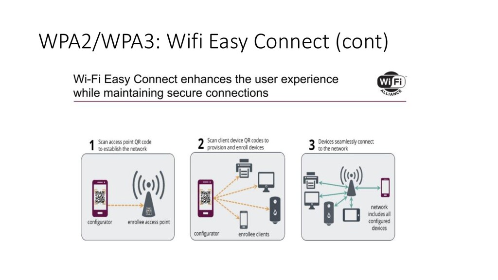 WPA2/WPA3: Wifi Easy Connect (cont)