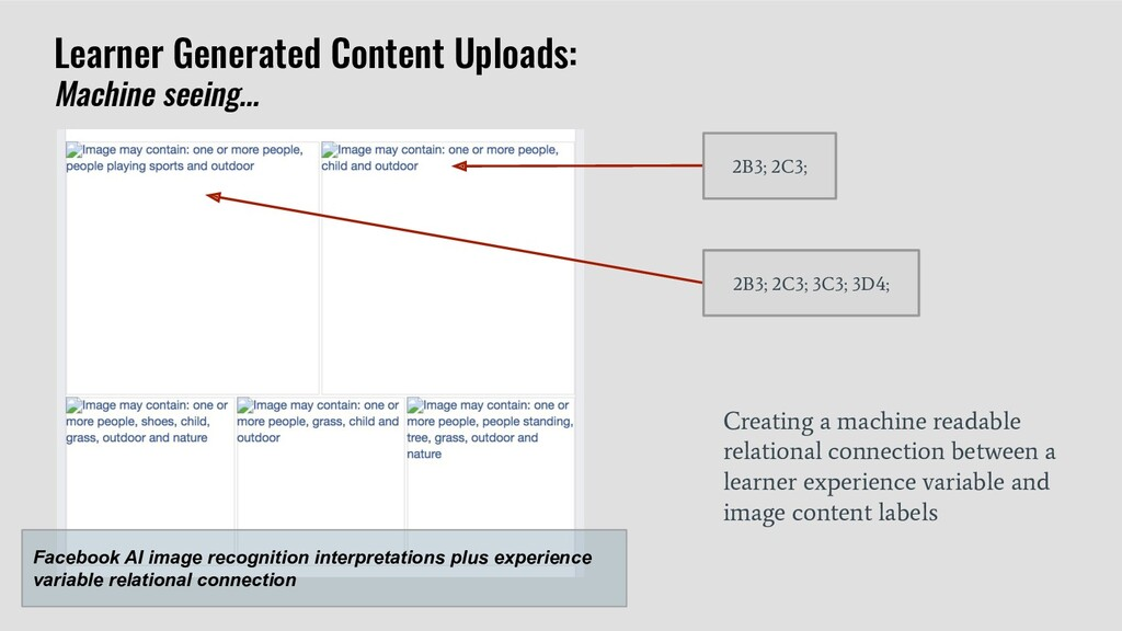 Learner Generated Content Uploads: Machine seei...