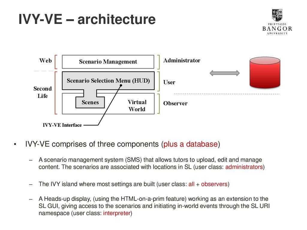 IVY-VE – architecture • IVY-VE comprises of thr...