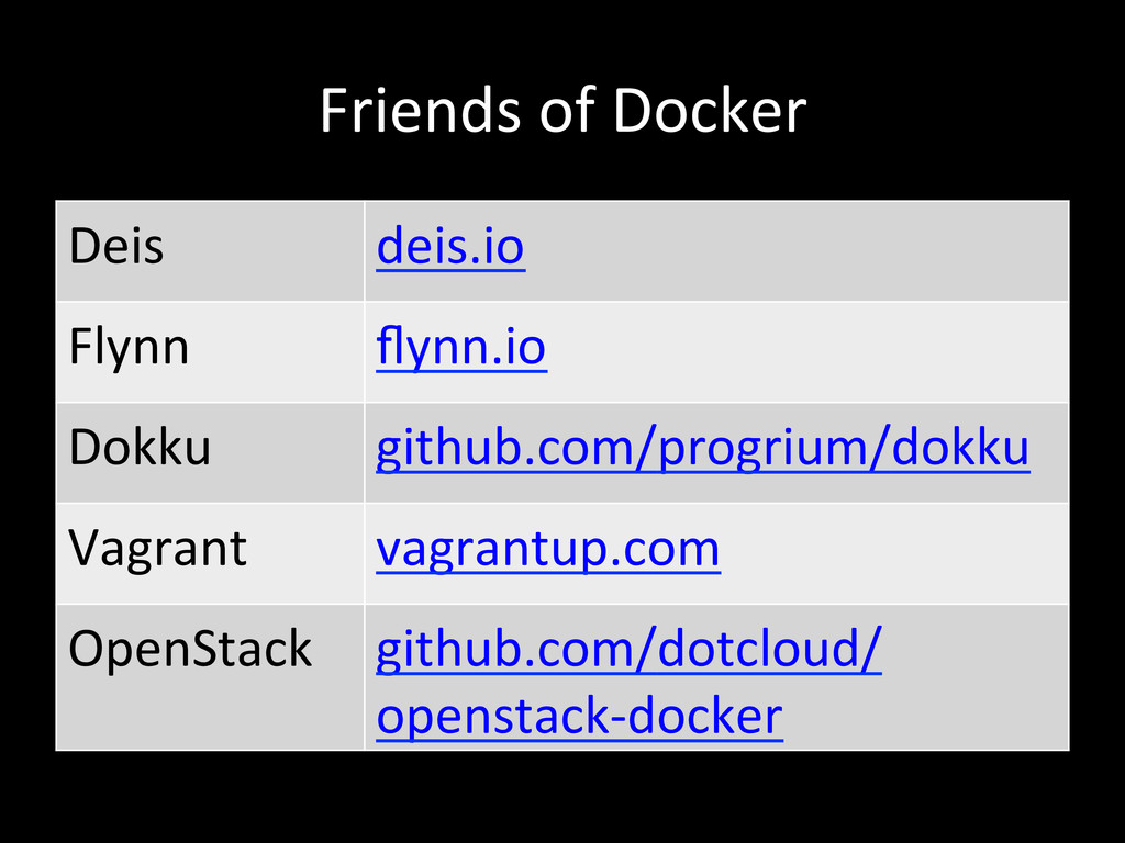 Friends of Docker  Deis  deis.io ...