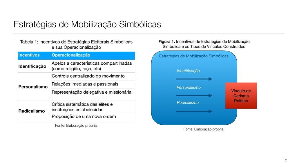 Estratégias de Mobilização Simbólicas 7 Tabela ...