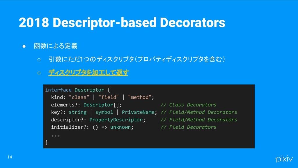 14 2018 Descriptor-based Decorators ● 函数による定義 ○...