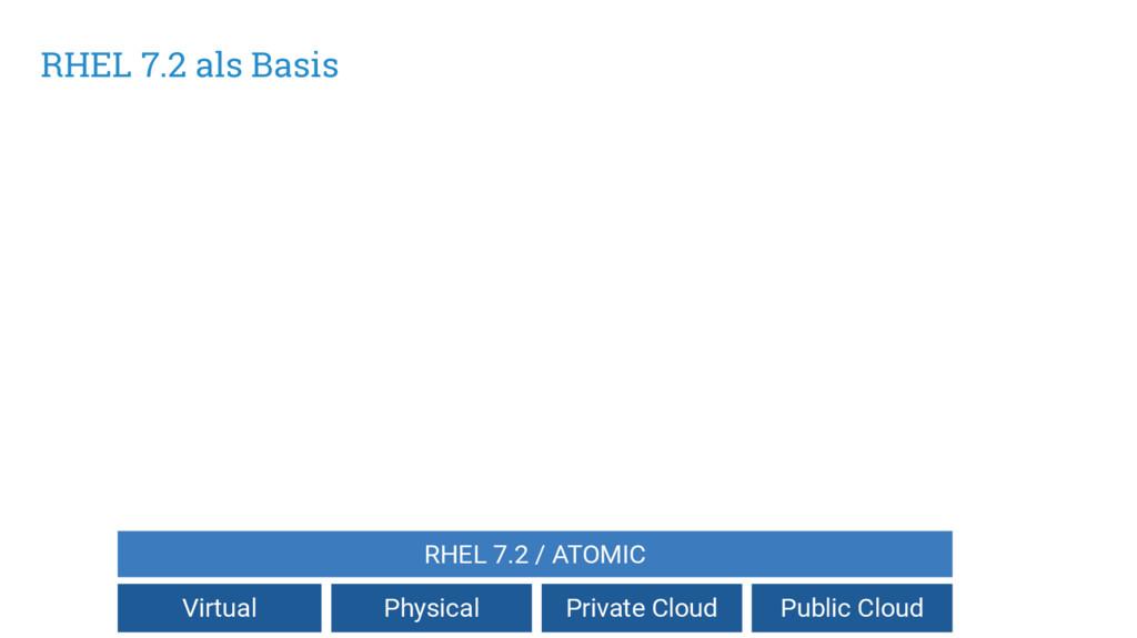 RHEL 7.2 als Basis Virtual Private Cloud Public...