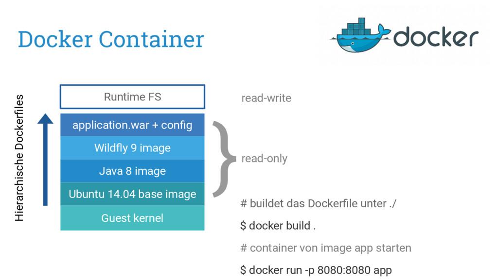 Docker Container application.war + config Java ...