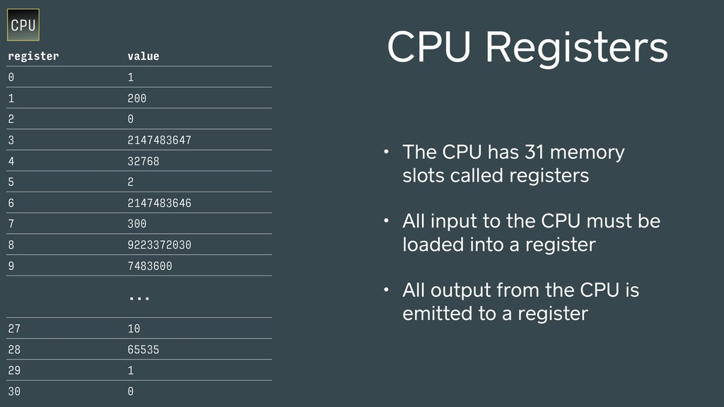 CPU Registers • The CPU has 31 memory slots cal...
