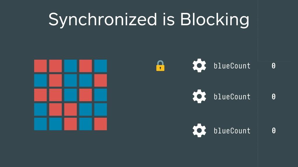 Synchronized is Blocking 0 1 2 3 4 5 6 7 8 9 10...
