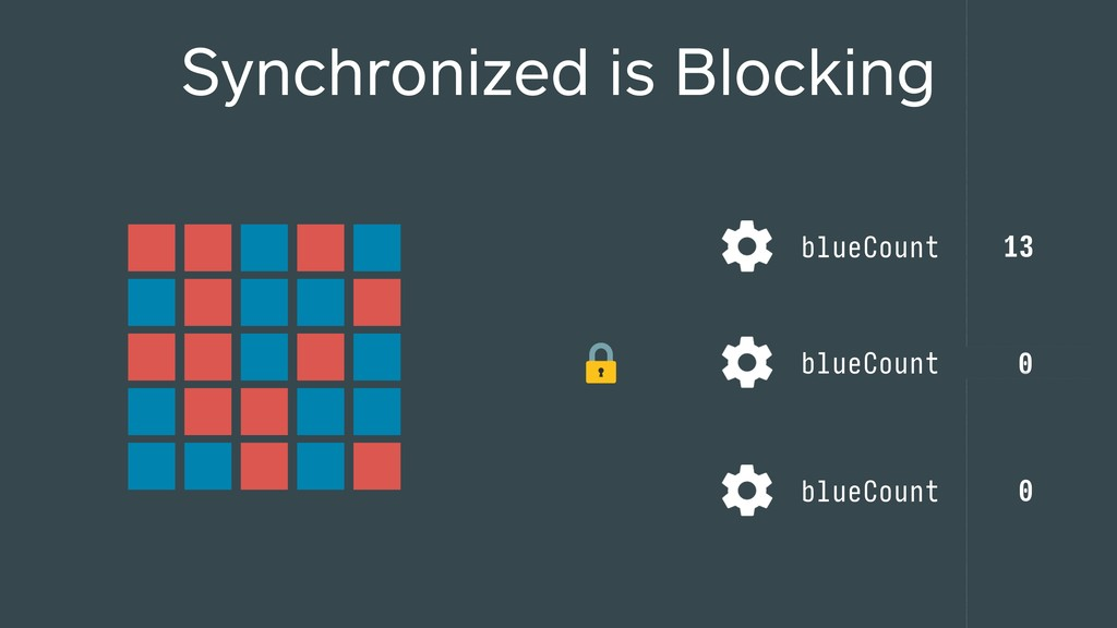 Synchronized is Blocking 0 1 2 3 4 5 6 7 blueCo...