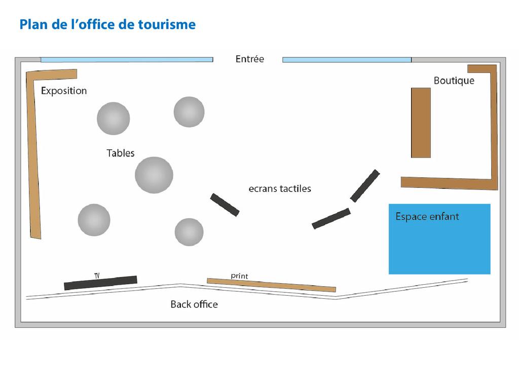 Plan de l'office de tourisme