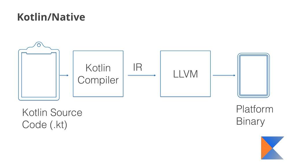 Kotlin/Native Kotlin Compiler LLVM Kotlin Sourc...