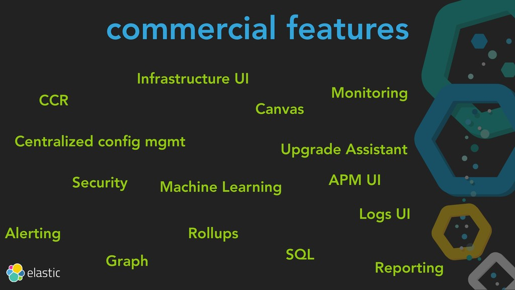 commercial features CCR Centralized config mgmt ...