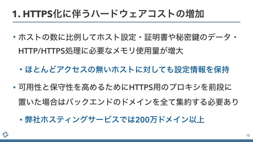 • ϗετͷʹൺྫͯ͠ϗετઃఆɾূ໌ॻൿີ伴ͷσʔλɾ HTTP/HTTPSॲཧʹඞཁͳ...