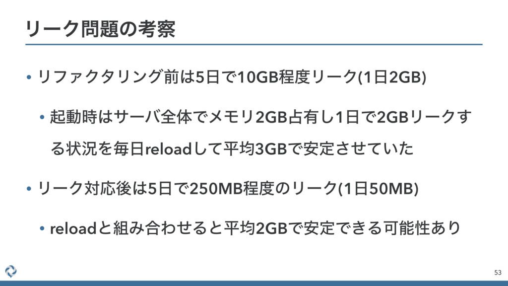 • ϦϑΝΫλϦϯάલ5Ͱ10GBఔϦʔΫ(12GB) • ىಈαʔόશମͰϝϞϦ...