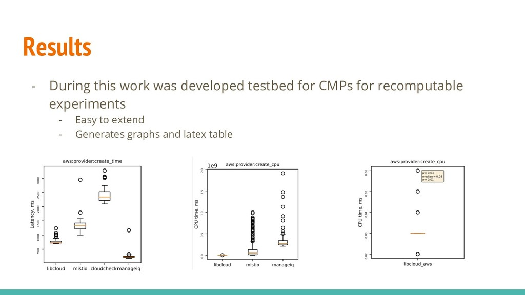 Results - During this work was developed testbe...