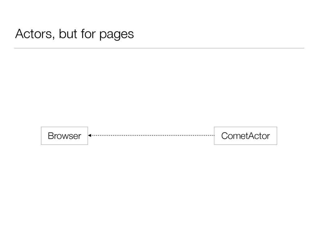 Actors, but for pages Browser CometActor