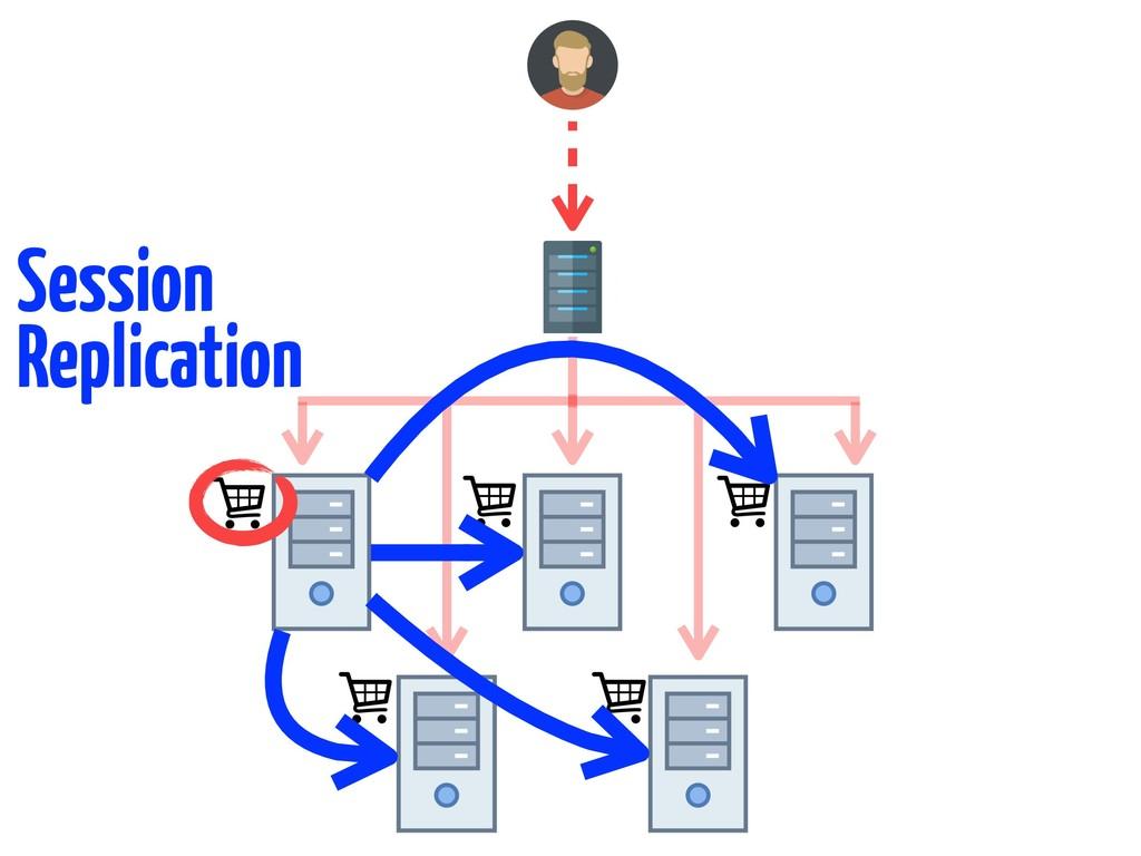 Session Replication