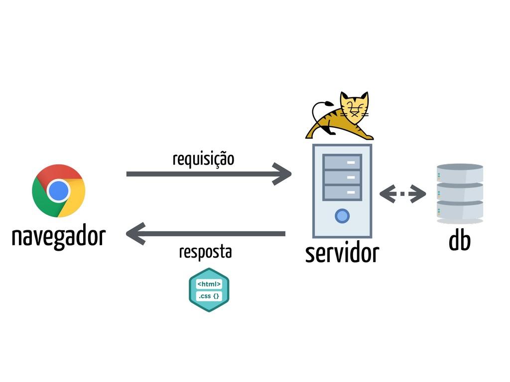 navegador servidor db requisição resposta