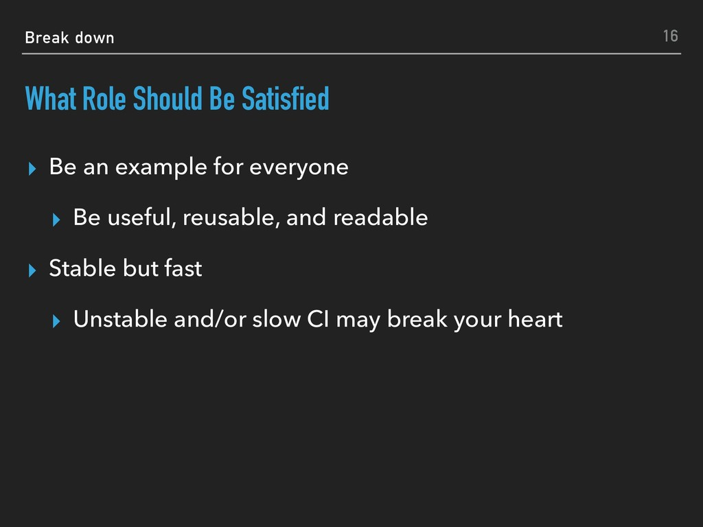 Break down What Role Should Be Satisfied ▸ Be a...