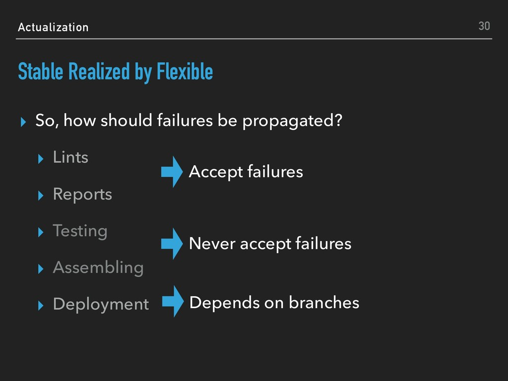 Actualization Stable Realized by Flexible ▸ So,...