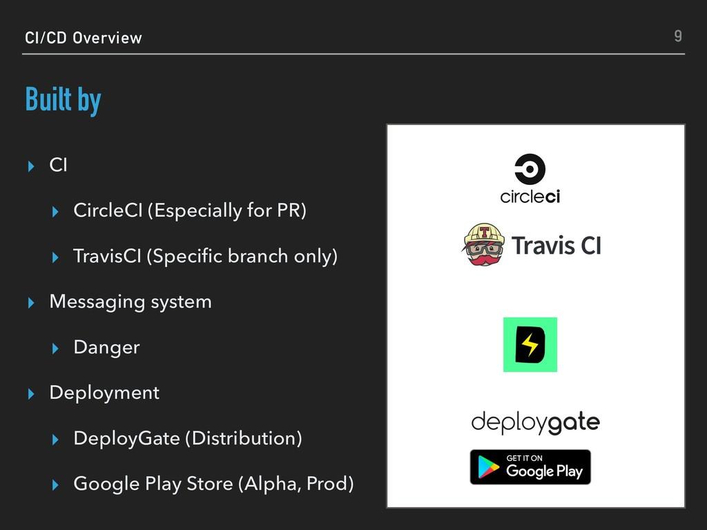 CI/CD Overview Built by ▸ CI ▸ CircleCI (Especi...