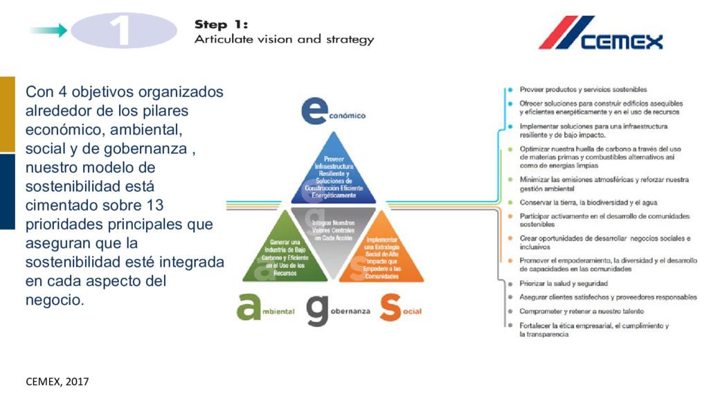 CEMEX, 2017 Con 4 objetivos organizados alreded...