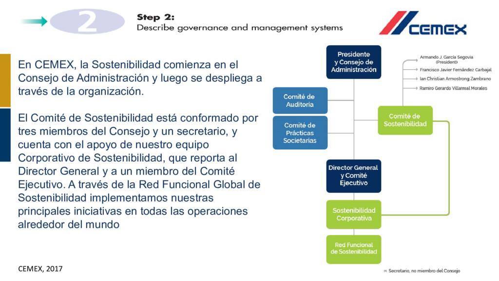 En CEMEX, la Sostenibilidad comienza en el Cons...