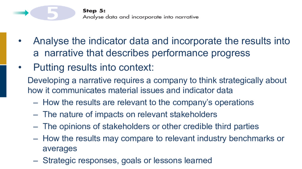 • Analyse the indicator data and incorporate th...