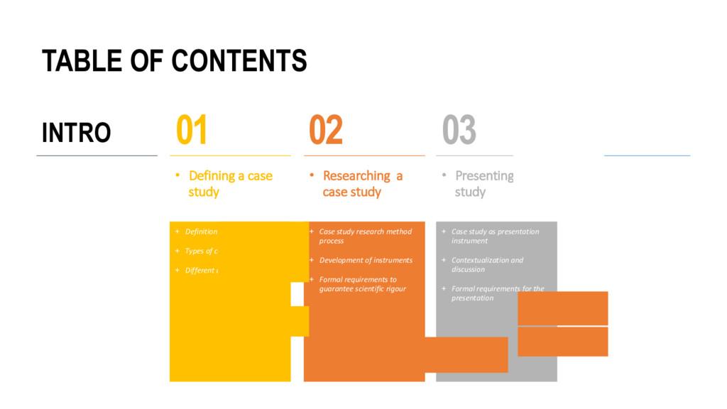 + Case study research method process + Developm...