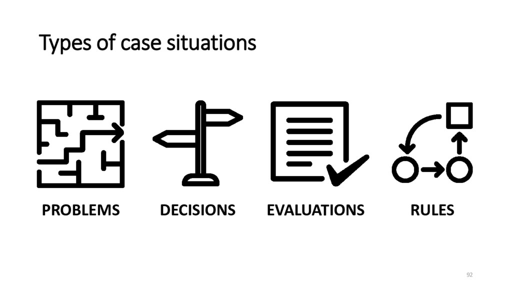 Types of case situations PROBLEMS DECISIONS EVA...