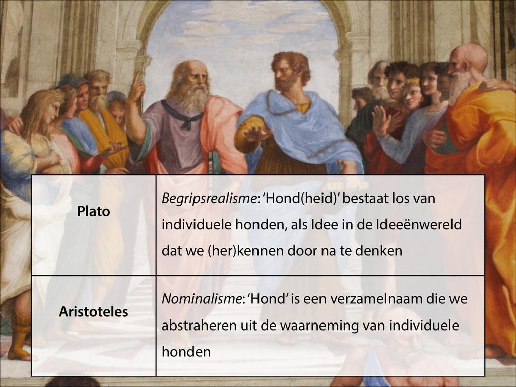 Plato Begripsrealisme: 'Hond(heid)' bestaat los...