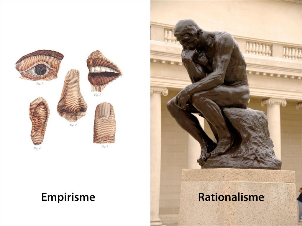 Empirisme Rationalisme