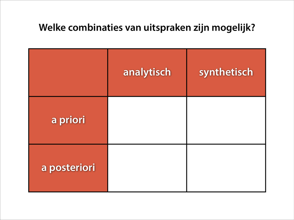 analytisch synthetisch a priori a posteriori We...