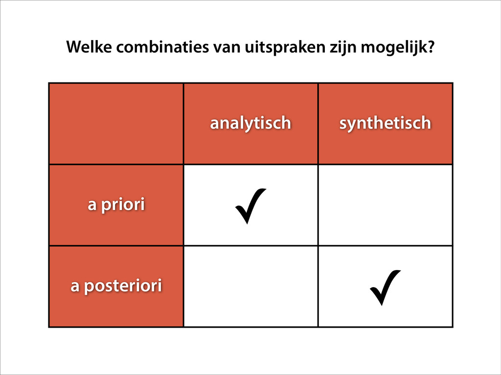 analytisch synthetisch a priori ✓ a posteriori ...
