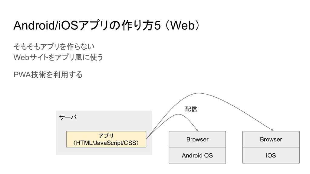 そもそもアプリを作らない Webサイトをアプリ風に使う PWA技術を利用する Android/...