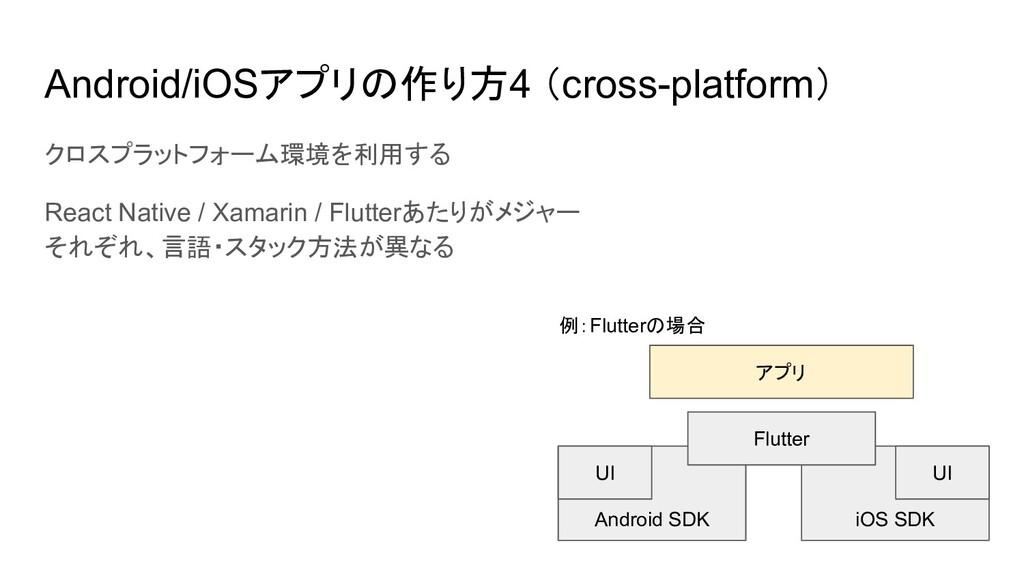 クロスプラットフォーム環境を利用する React Native / Xamarin / Flu...