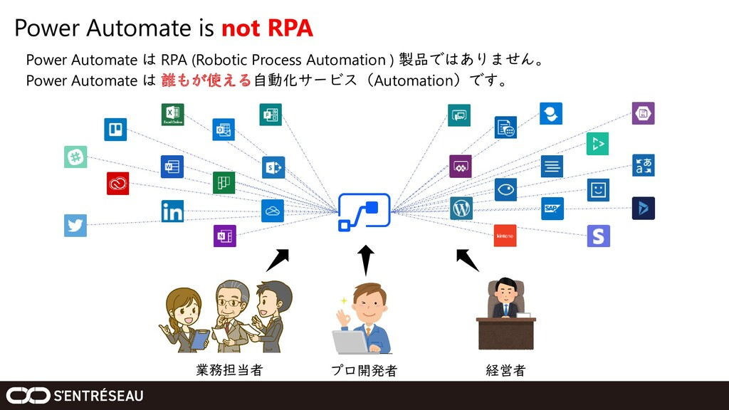 Power Automate is not RPA Power Automate は RPA ...