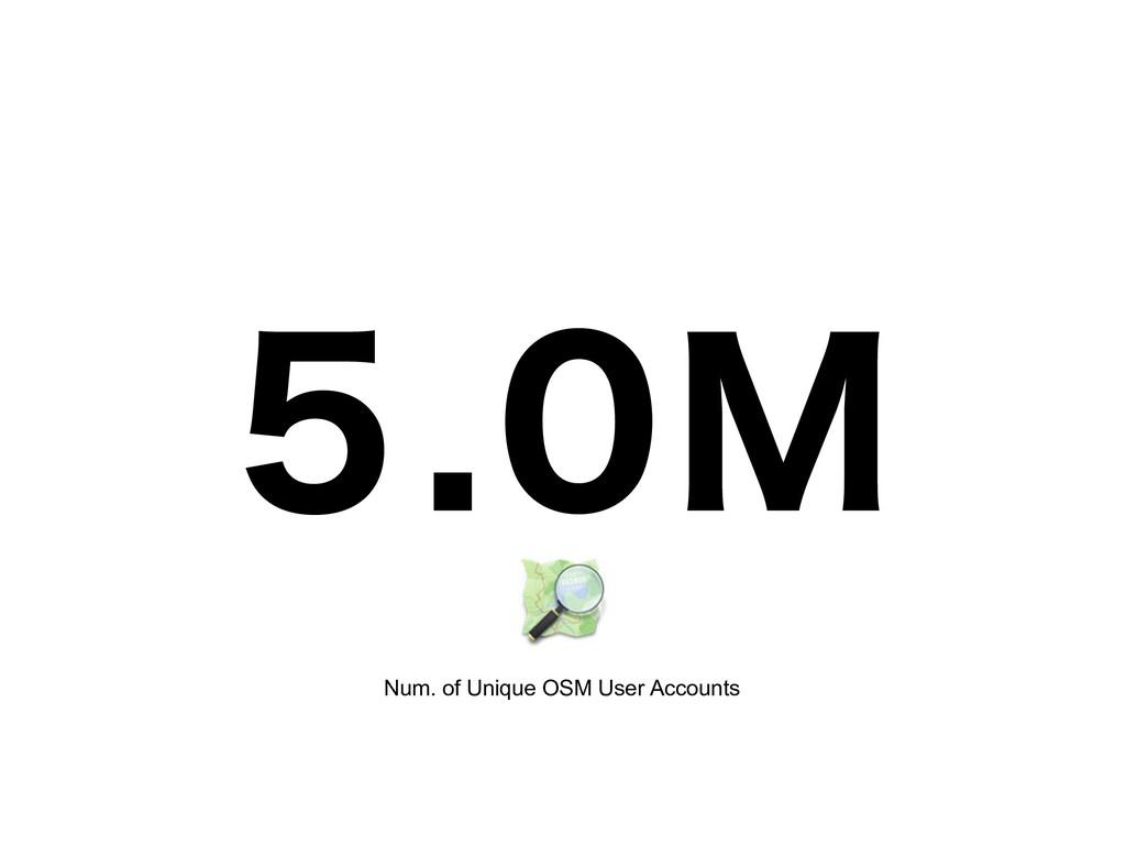 . Num. of Unique OSM User Accounts