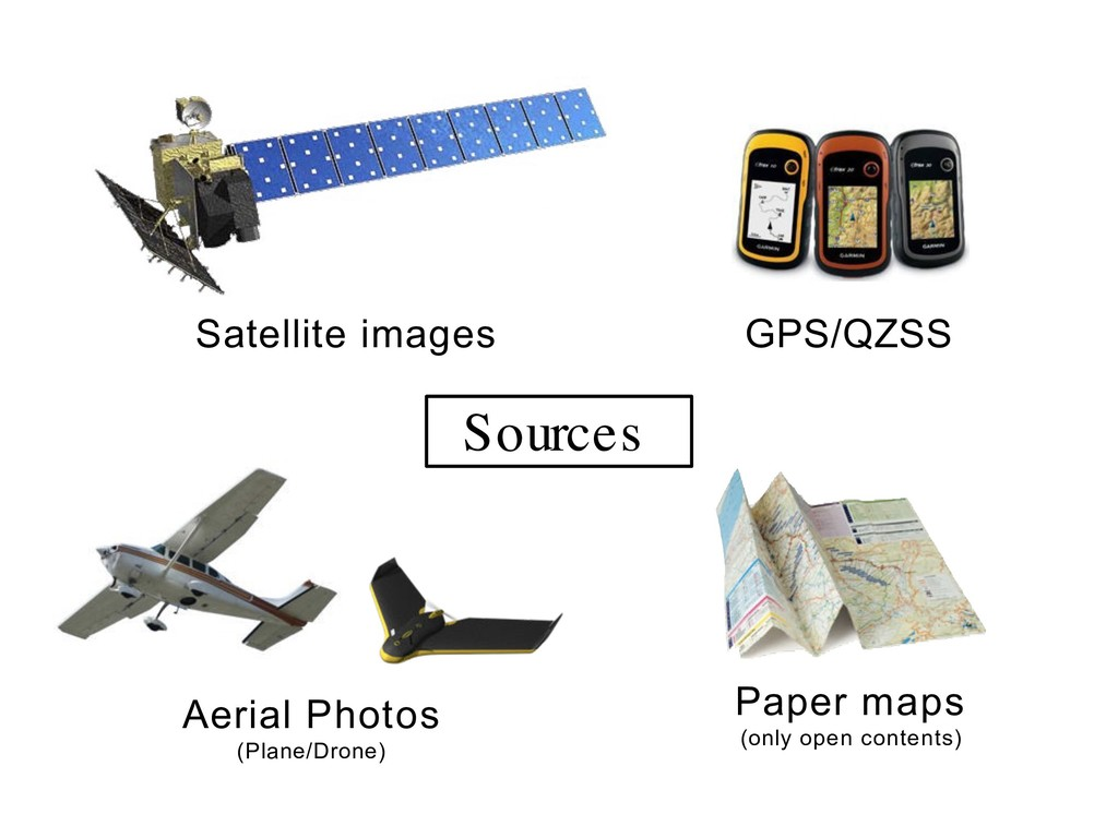 Satellite images Aerial Photos (Plane/Drone) Pa...