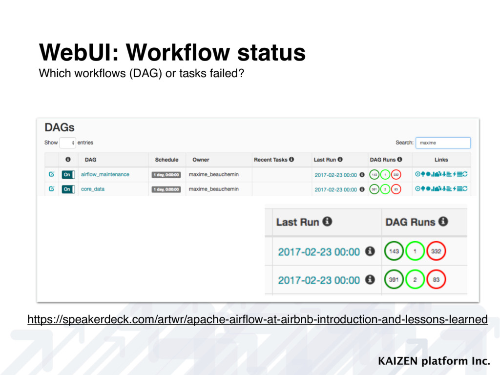WebUI: Workflow status Which workflows (DAG) or t...