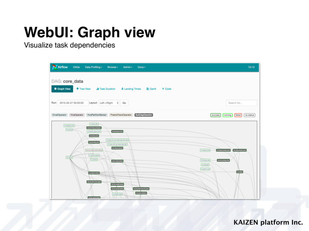 WebUI: Graph view Visualize task dependencies