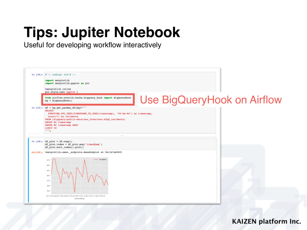 Tips: Jupiter Notebook Useful for developing wo...