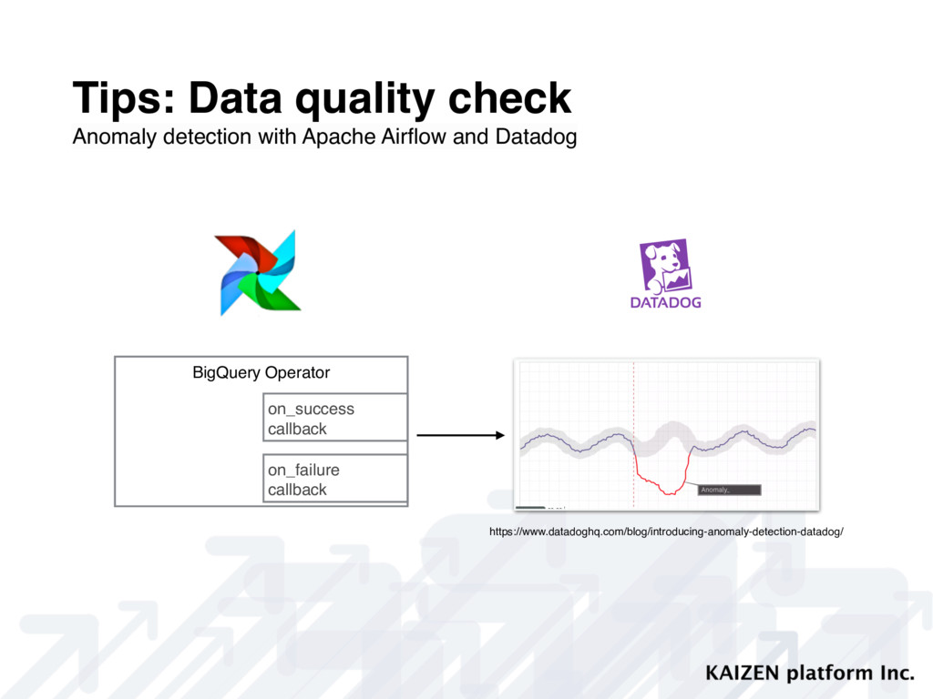 Tips: Data quality check Anomaly detection with...