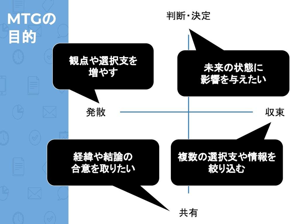 MTGの 目的 発散 収束 判断・決定 共有 レビュー 観点や選択支を 増やす 経緯や結論の ...