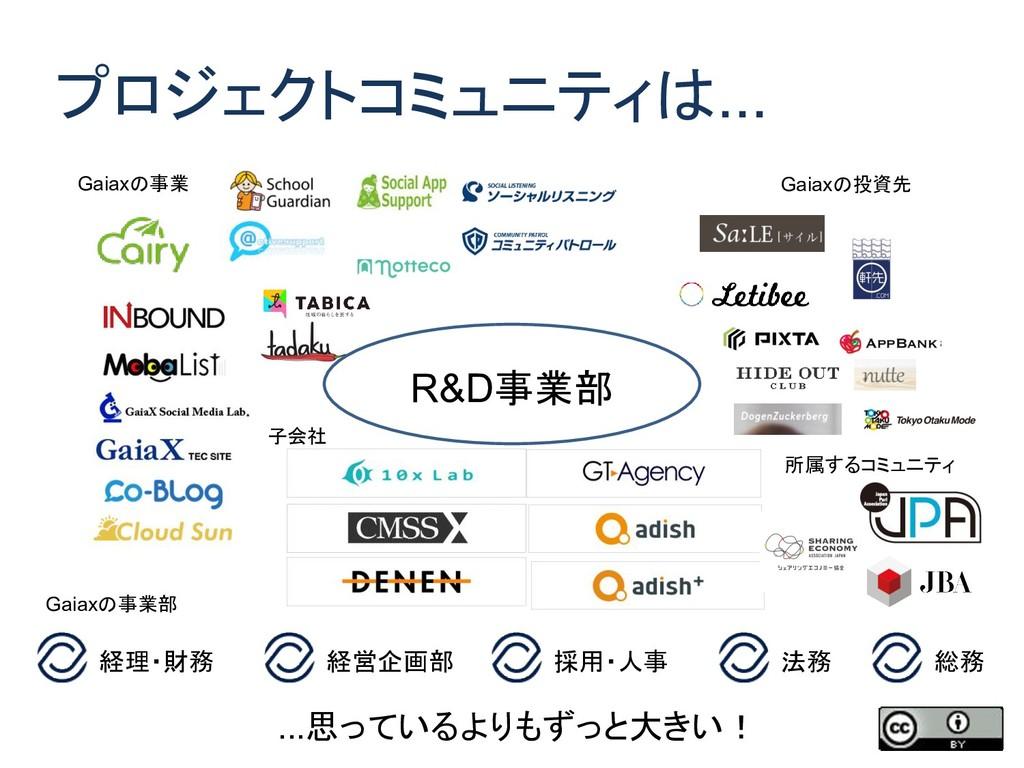 プロジェクトコミュニティは... R&D事業部 ...思っているよりもずっと大きい! 経理・財...