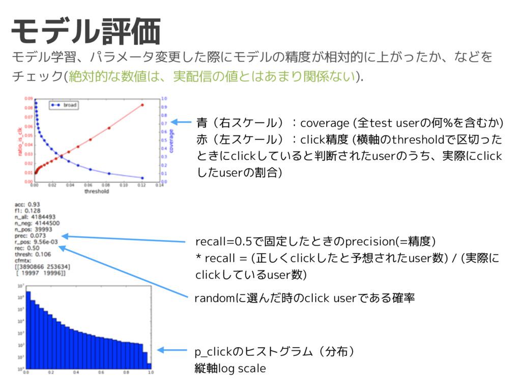 モデル学習、パラメータ変更した際にモデルの精度が相対的に上がったか、などを チェック(絶対的な...