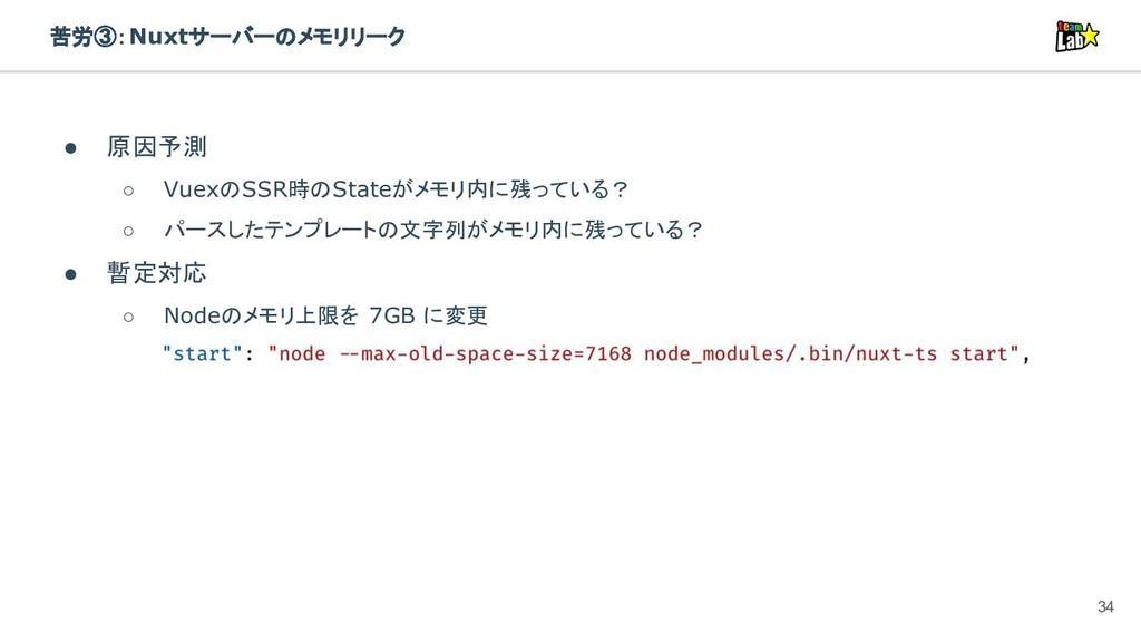 苦労③:Nuxtサーバーのメモリリーク ● 原因予測 ○ VuexのSSR時のStateがメモ...