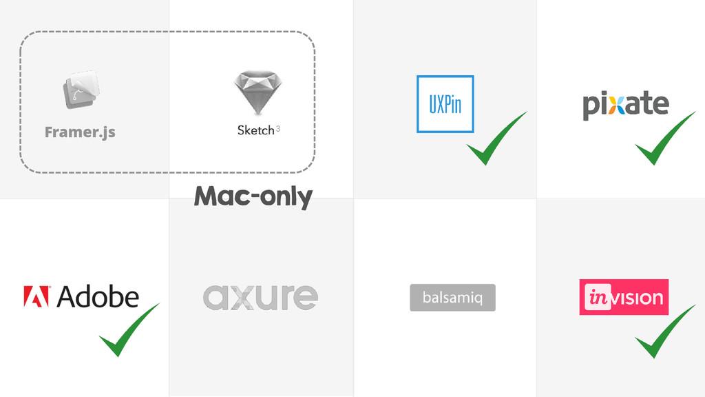 Framer.js Mac-only